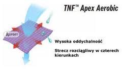 Apex Aerobic
